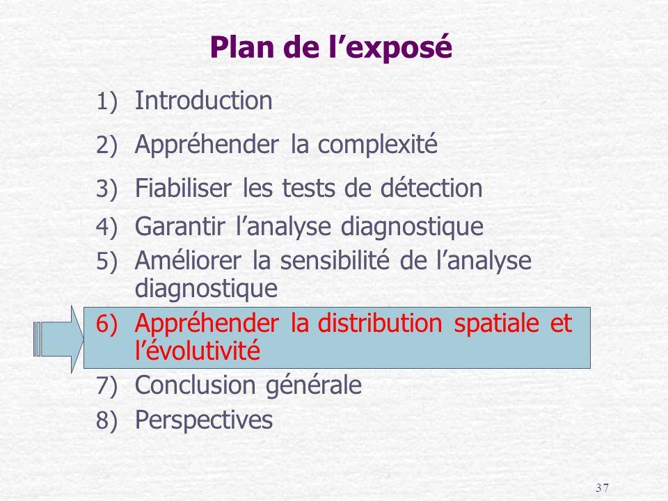 37 Plan de lexposé 1) Introduction 2) Appréhender la complexité 3) Fiabiliser les tests de détection 4) Garantir lanalyse diagnostique 5) Améliorer la