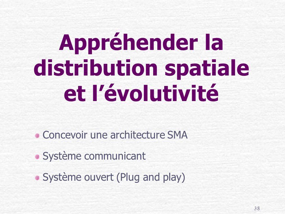 38 Appréhender la distribution spatiale et lévolutivité Concevoir une architecture SMA Système communicant Système ouvert (Plug and play)