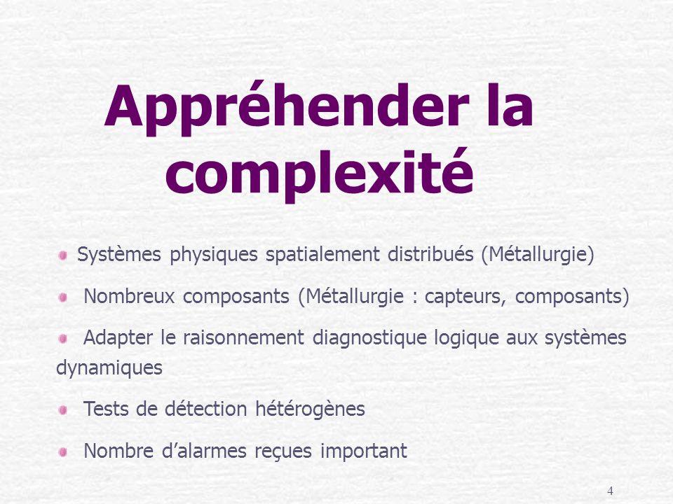 4 Appréhender la complexité Systèmes physiques spatialement distribués (Métallurgie) Nombreux composants (Métallurgie : capteurs, composants) Adapter