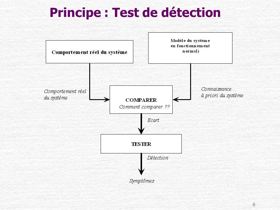 6 Principe : Test de détection