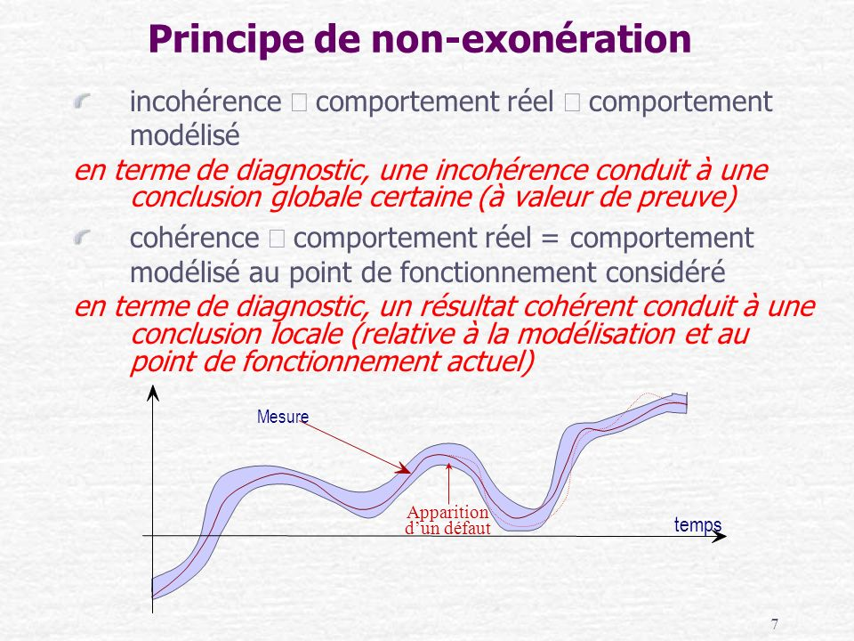 7 incohérence comportement réel comportement modélisé en terme de diagnostic, une incohérence conduit à une conclusion globale certaine (à valeur de p