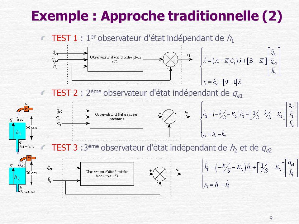 9 TEST 1 : 1 er observateur d'état indépendant de h 1 TEST 2 : 2 ème observateur d'état indépendant de q e1 TEST 3 :3 ème observateur d'état indépenda