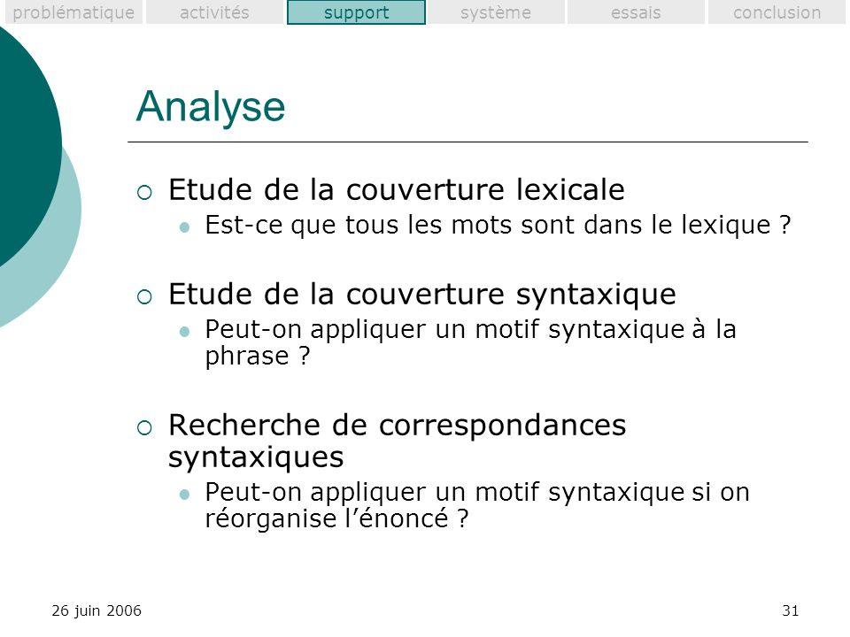 problématiquesupportactivitéssystèmeessaisconclusion 26 juin 200631 Analyse Etude de la couverture lexicale Est-ce que tous les mots sont dans le lexique .