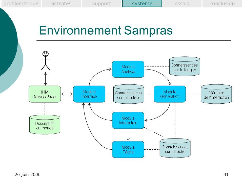 problématiquesupportactivitéssystèmeessaisconclusion 26 juin 200641 Environnement Sampras système