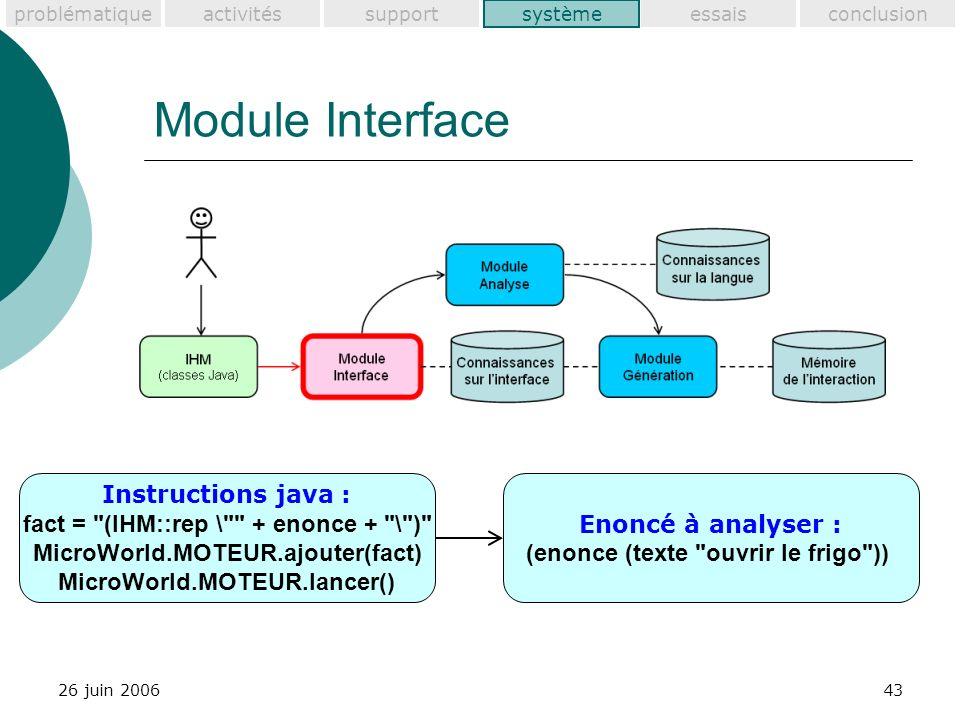 problématiquesupportactivitéssystèmeessaisconclusion 26 juin 200643 Module Interface système Instructions java : fact = (IHM::rep \ + enonce + \ ) MicroWorld.MOTEUR.ajouter(fact) MicroWorld.MOTEUR.lancer() Enoncé à analyser : (enonce (texte ouvrir le frigo ))