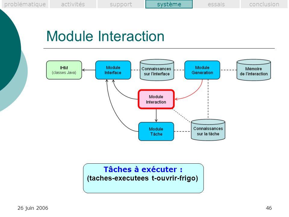 problématiquesupportactivitéssystèmeessaisconclusion 26 juin 200646 Module Interaction système Tâches à exécuter : (taches-executees t-ouvrir-frigo)