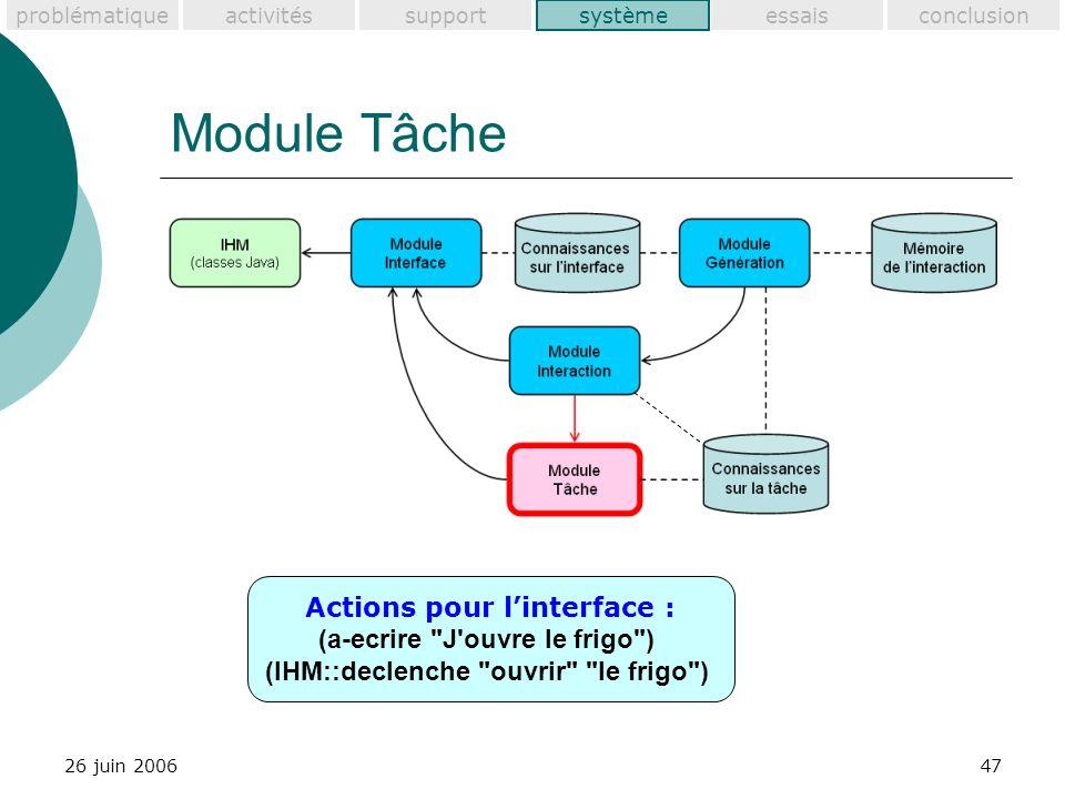 problématiquesupportactivitéssystèmeessaisconclusion 26 juin 200647 Module Tâche système Actions pour linterface : (a-ecrire J ouvre le frigo ) (IHM::declenche ouvrir le frigo )