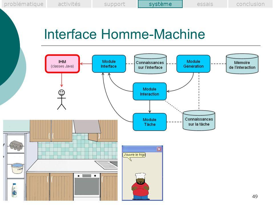 problématiquesupportactivitéssystèmeessaisconclusion 26 juin 200649 Interface Homme-Machine système