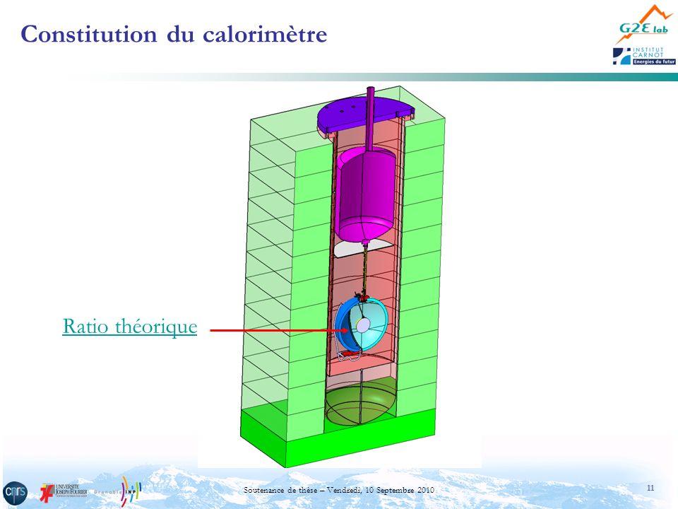 11 Soutenance de thèse – Vendredi, 10 Septembre 2010 Constitution du calorimètre Ratio théorique