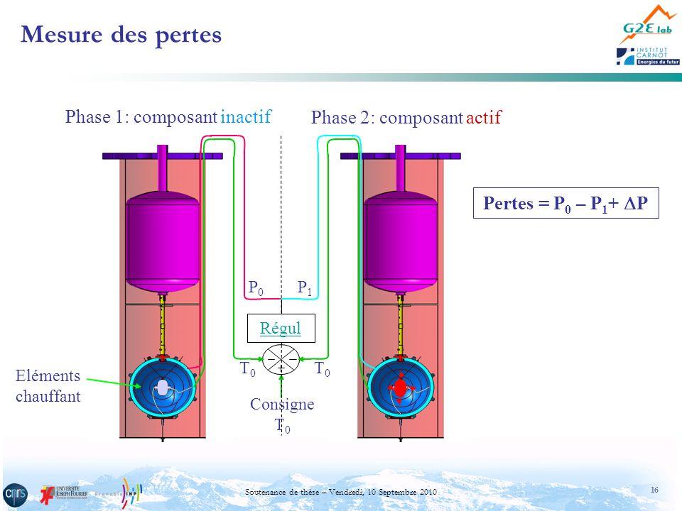 16 Soutenance de thèse – Vendredi, 10 Septembre 2010 Mesure des pertes Consigne T 0 T0T0 P0P0 P1P1 Phase 1: composant inactif Phase 2: composant actif