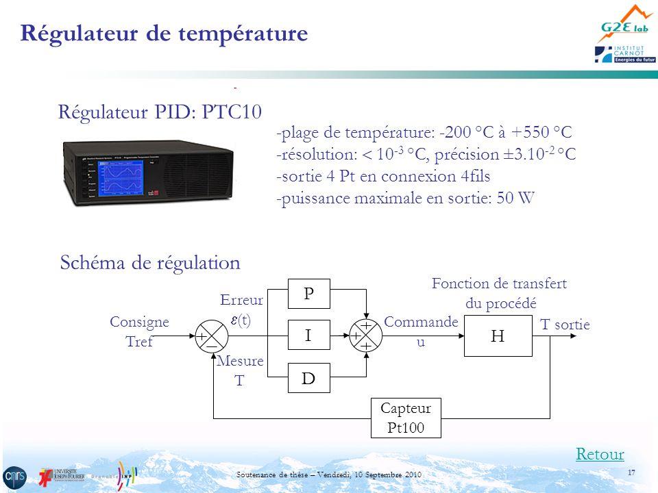 17 Soutenance de thèse – Vendredi, 10 Septembre 2010 Régulateur de température Régulateur PID: PTC10 -plage de température: -200 °C à +550 °C -résolut