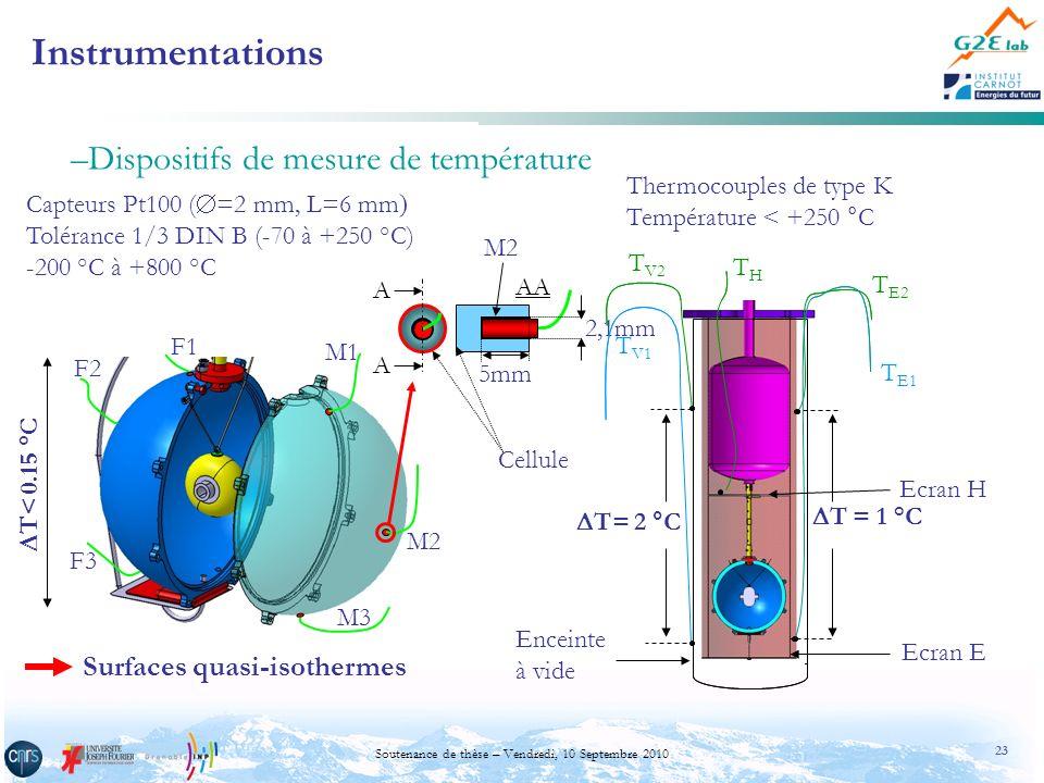 23 Soutenance de thèse – Vendredi, 10 Septembre 2010 Instrumentations M1 M2 M3 F1 F2 F3 –Dispositifs de mesure de température Capteurs Pt100 ( =2 mm,