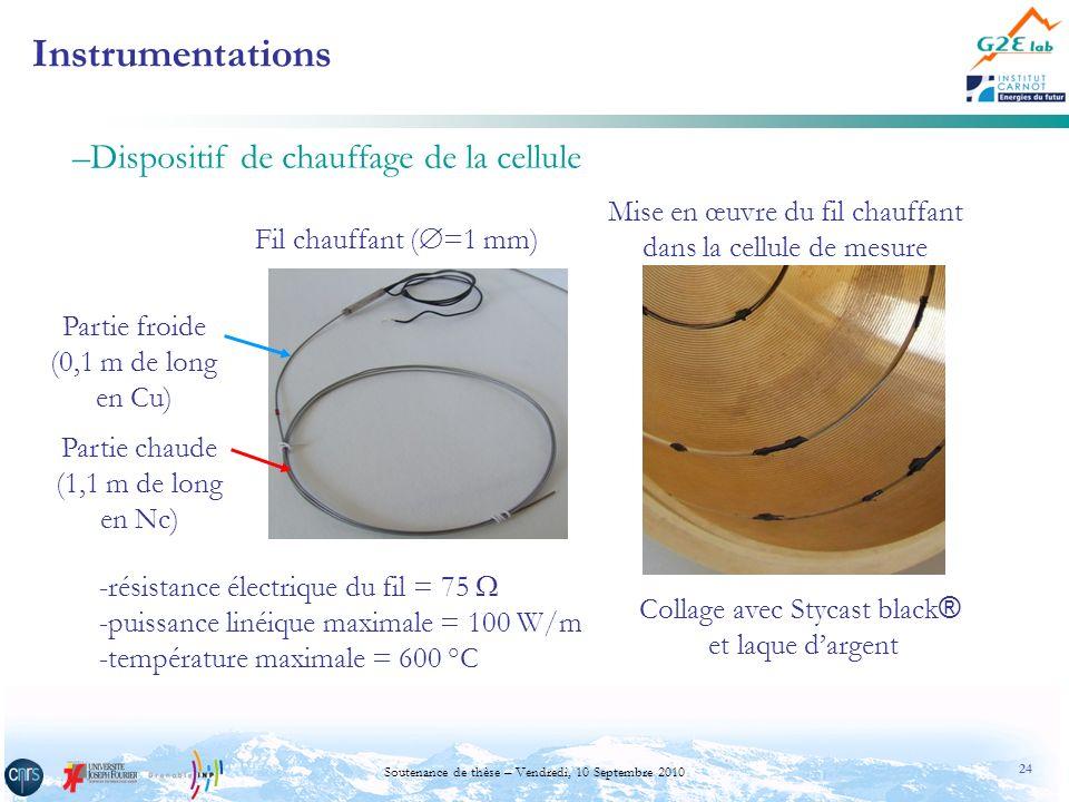 24 Soutenance de thèse – Vendredi, 10 Septembre 2010 Instrumentations –Dispositif de chauffage de la cellule Fil chauffant ( =1 mm) -résistance électr