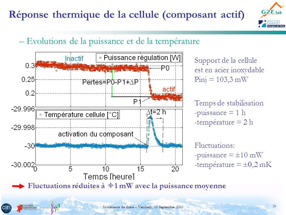 26 Soutenance de thèse – Vendredi, 10 Septembre 2010 Réponse thermique de la cellule (composant actif) – Evolutions de la puissance et de la températu