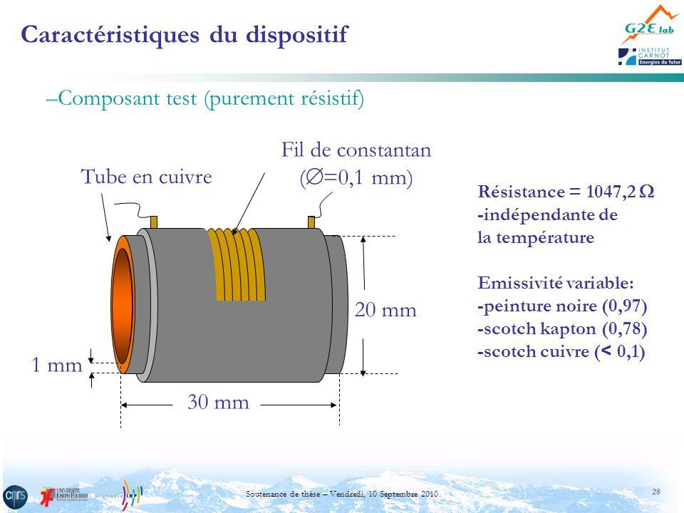 28 Soutenance de thèse – Vendredi, 10 Septembre 2010 Caractéristiques du dispositif –Composant test (purement résistif) Résistance = 1047,2 -indépenda