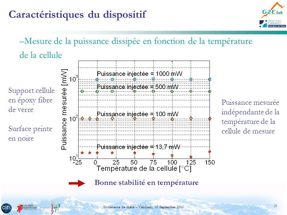 29 Soutenance de thèse – Vendredi, 10 Septembre 2010 Caractéristiques du dispositif –Mesure de la puissance dissipée en fonction de la température de