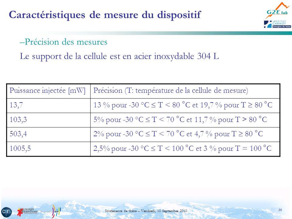 38 Soutenance de thèse – Vendredi, 10 Septembre 2010 Caractéristiques de mesure du dispositif –Précision des mesures Le support de la cellule est en a