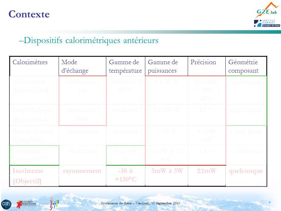 4 Soutenance de thèse – Vendredi, 10 Septembre 2010 Contexte –Dispositifs calorimétriques antérieurs CalorimètresMode déchange Gamme de température Ga