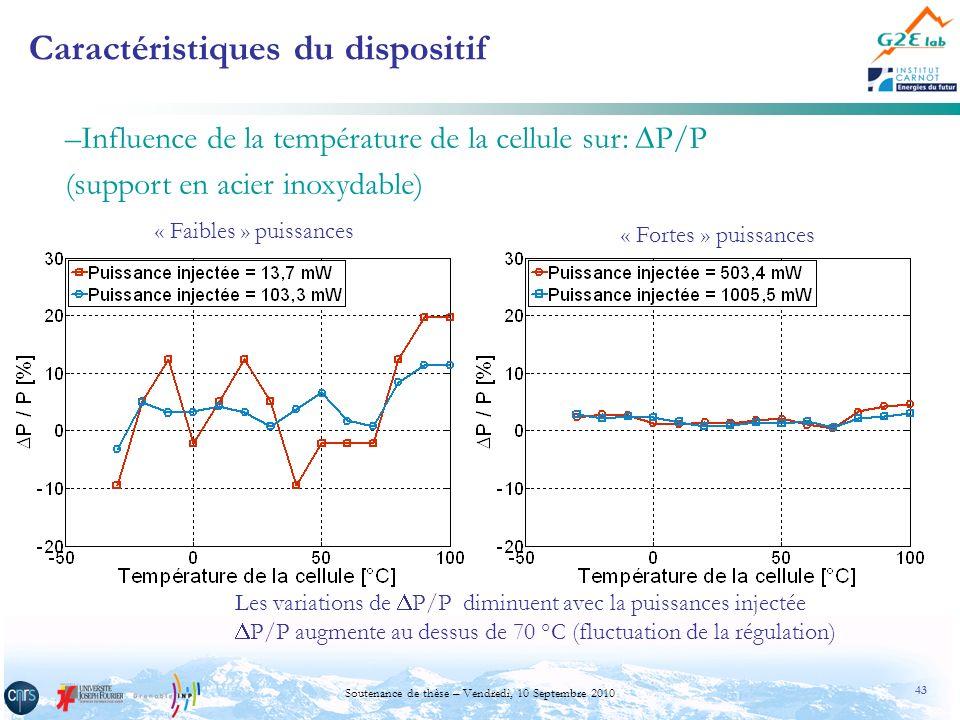 43 Soutenance de thèse – Vendredi, 10 Septembre 2010 Caractéristiques du dispositif –Influence de la température de la cellule sur: P/P (support en ac