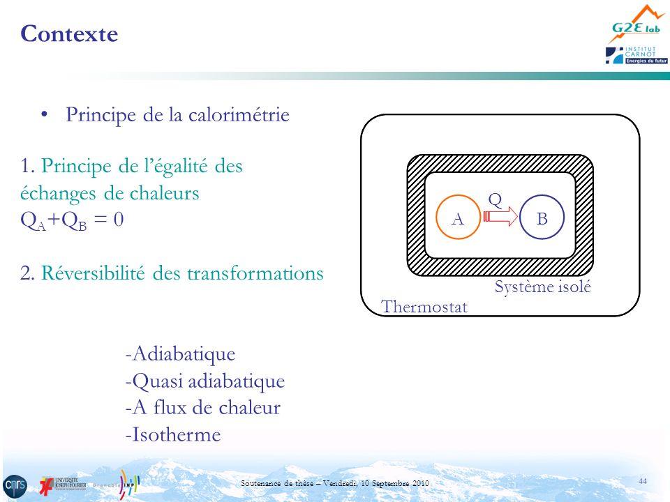 44 Soutenance de thèse – Vendredi, 10 Septembre 2010 Contexte Principe de la calorimétrie 1. Principe de légalité des échanges de chaleurs Q A +Q B =