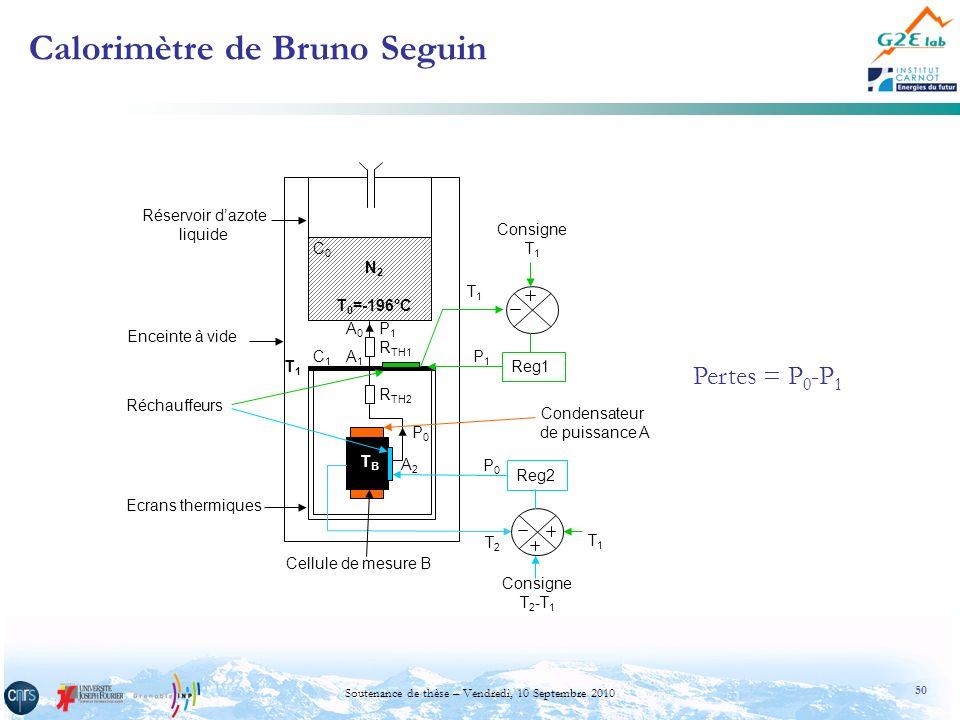 50 Soutenance de thèse – Vendredi, 10 Septembre 2010 Calorimètre de Bruno Seguin N2N2 T 0 =-196°C R TH1 R TH2 T1T1 TBTB Reg1 Reg2 Consigne T 1 Consign