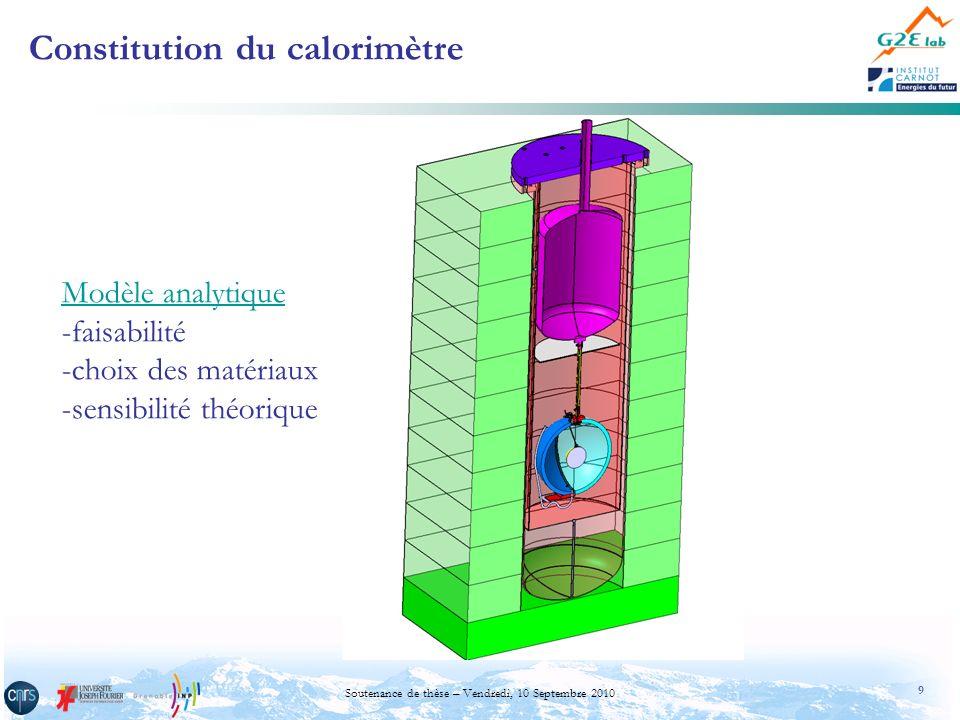 10 Soutenance de thèse – Vendredi, 10 Septembre 2010 Modélisation analytique du calorimètre Retour Hypothèses du modèle -le calorimètre de géométrie cylindrique -surfaces isothermes grises et parfaitement diffusantes -supports et amenées de courant constituent des résistances thermiques de conduction -composant à tester est de géométrie sphérique -propriétés thermiques = f(température) Système: 12 équations non linéaires: résolution numérique Régime stationnaire