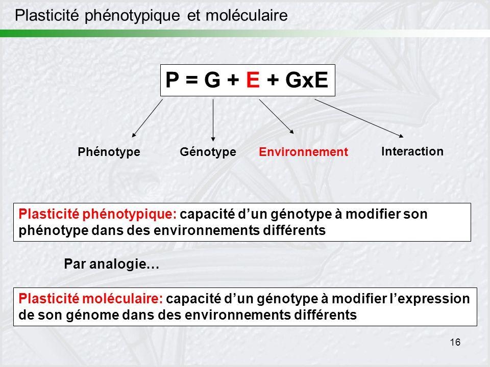 16 Plasticité phénotypique et moléculaire Plasticité phénotypique: capacité dun génotype à modifier son phénotype dans des environnements différents P