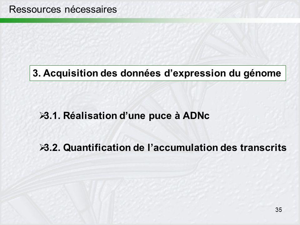 35 Ressources nécessaires 3. Acquisition des données dexpression du génome 3.1. Réalisation dune puce à ADNc 3.2. Quantification de laccumulation des