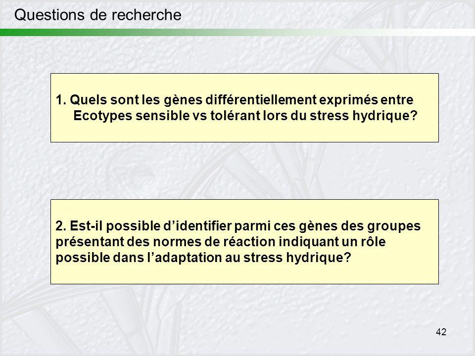 42 Questions de recherche 1. Quels sont les gènes différentiellement exprimés entre Ecotypes sensible vs tolérant lors du stress hydrique? 2. Est-il p