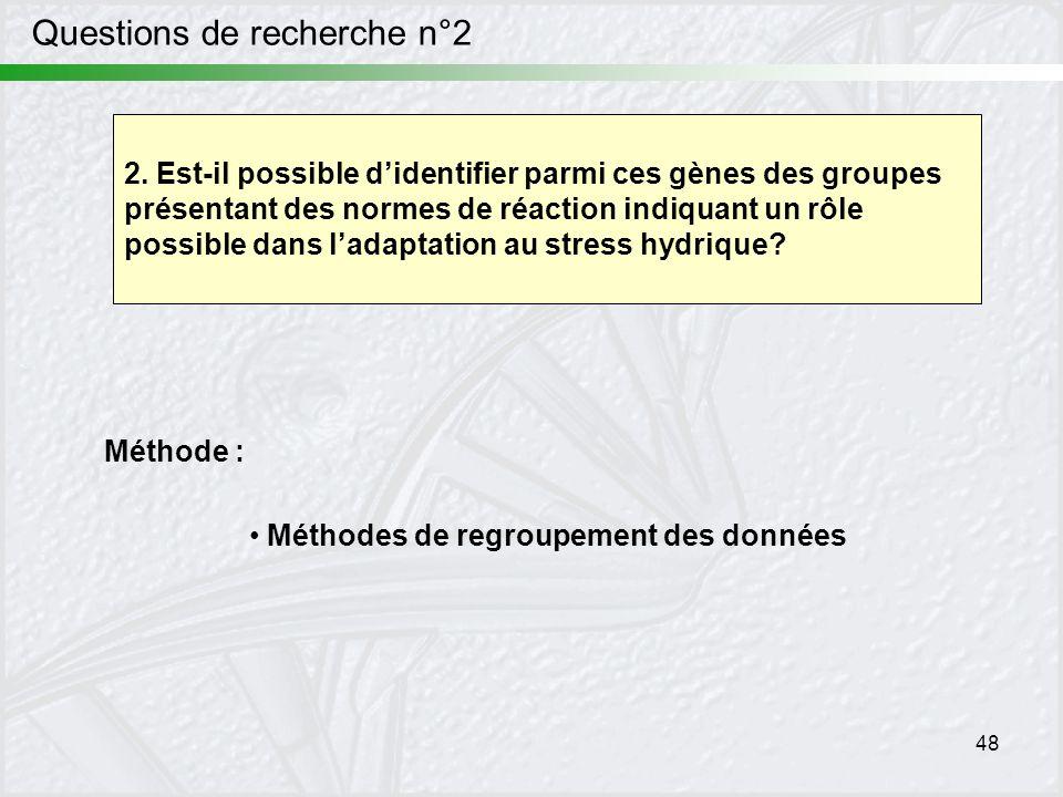 48 Questions de recherche n°2 Méthode : Méthodes de regroupement des données 2. Est-il possible didentifier parmi ces gènes des groupes présentant des