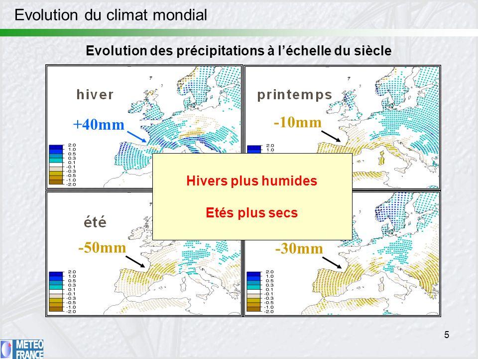 5 -50mm -10mm +40mm -30mm Evolution des précipitations à léchelle du siècle Evolution du climat mondial Hivers plus humides Etés plus secs
