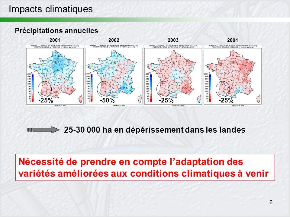 6 Impacts climatiques 2001200220032004 Nécessité de prendre en compte ladaptation des variétés améliorées aux conditions climatiques à venir Précipita
