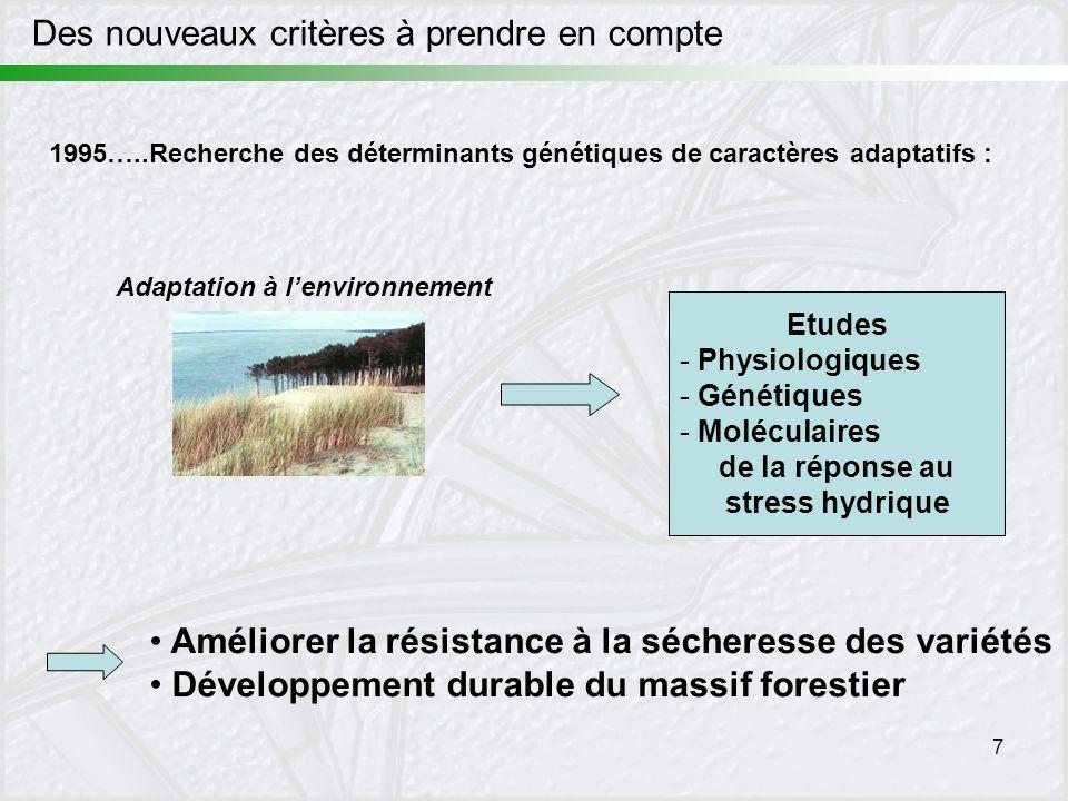 7 Des nouveaux critères à prendre en compte Adaptation à lenvironnement Améliorer la résistance à la sécheresse des variétés Développement durable du