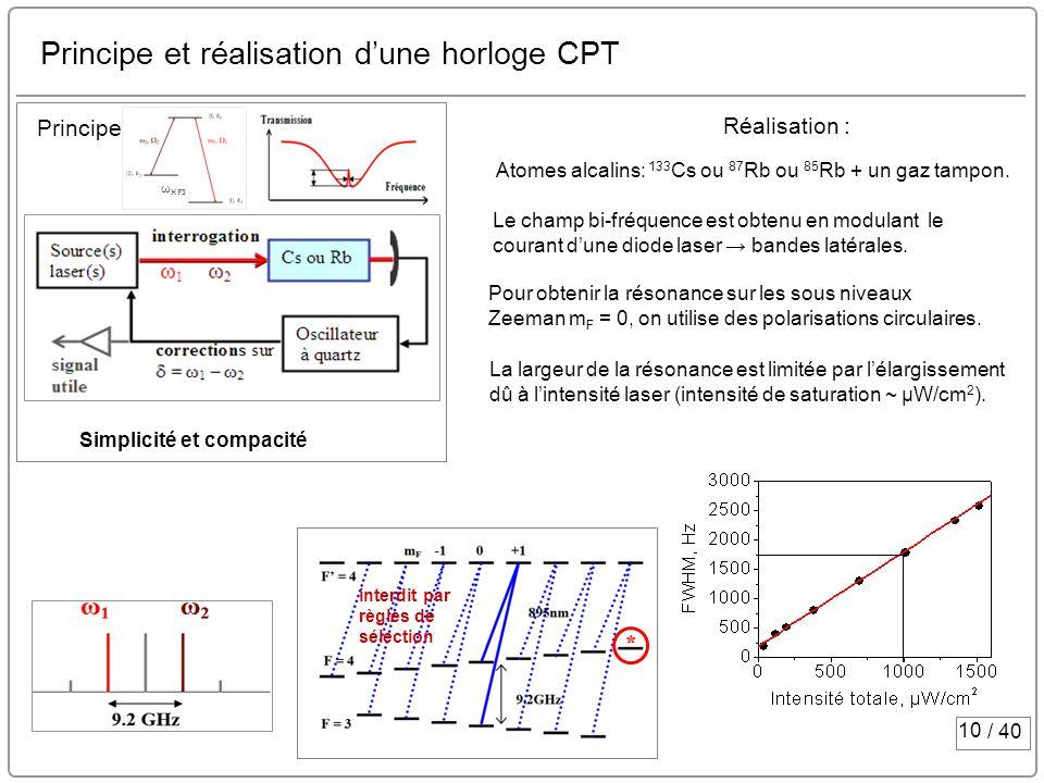 10 / 40 Principe et réalisation dune horloge CPT Atomes alcalins: 133 Cs ou 87 Rb ou 85 Rb + un gaz tampon. Réalisation : Pour obtenir la résonance su