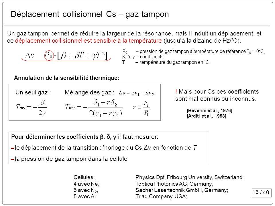 15 / 40 Déplacement collisionnel Cs – gaz tampon P 0 – pression de gaz tampon à température de référence T 0 = 0 ˚ C, β, δ, γ – coefficients T – tempé