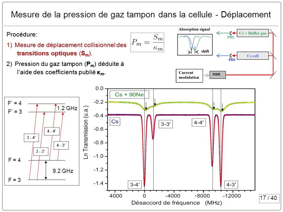17 / 40 Mesure de la pression de gaz tampon dans la cellule - Déplacement Procédure: 1) Mesure de déplacement collisionnel des transitions optiques (S