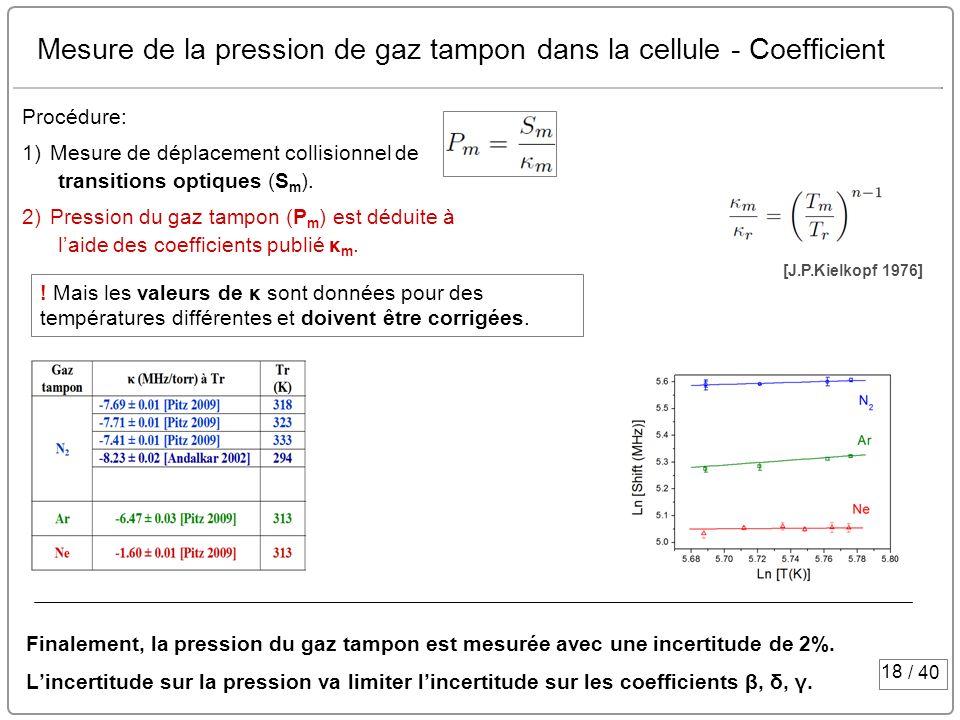 18 / 40 Mesure de la pression de gaz tampon dans la cellule - Coefficient Procédure: 1) Mesure de déplacement collisionnel de transitions optiques (S