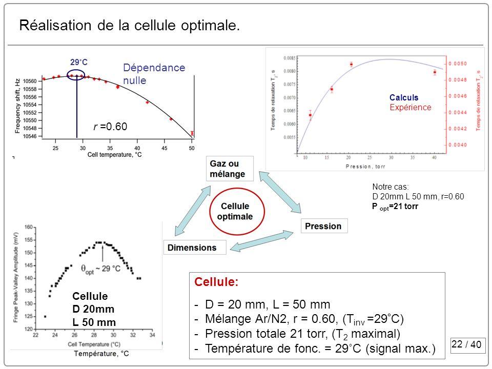 22 / 40 Réalisation de la cellule optimale. Cellule: - D = 20 mm, L = 50 mm - Mélange Ar/N2, r = 0.60, (T inv =29 ˚ C) - Pression totale 21 torr, (T 2