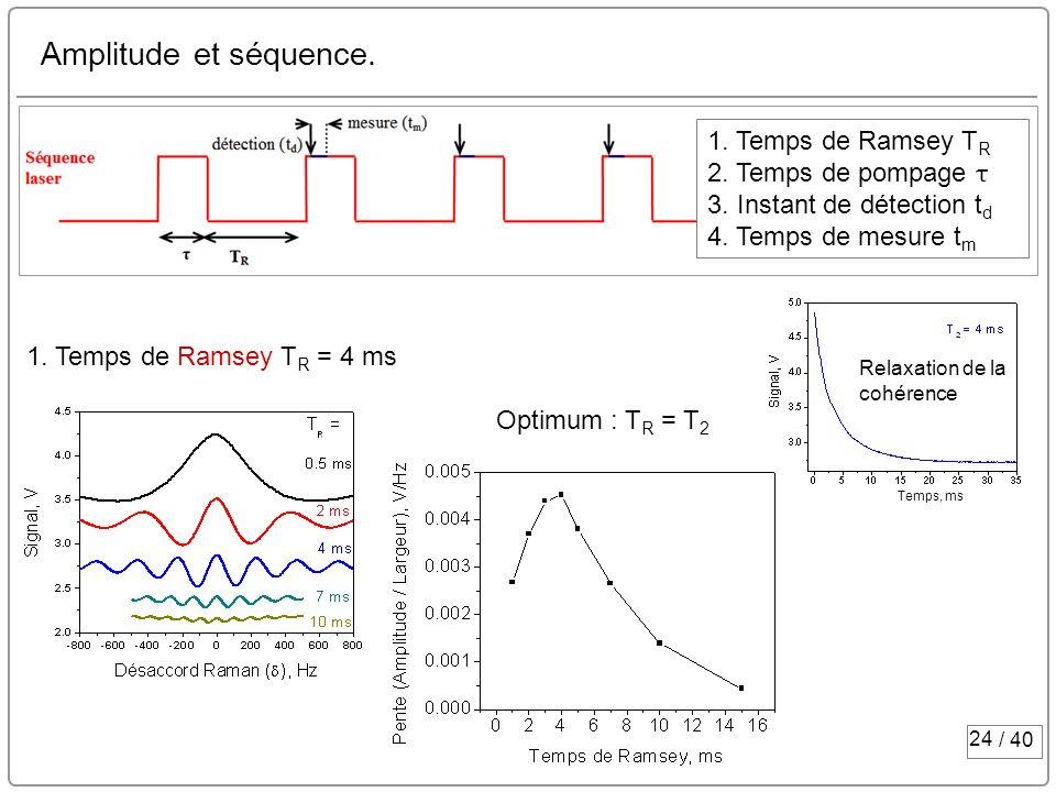 24 / 40 Amplitude et séquence. 1. Temps de Ramsey T R 2. Temps de pompage τ 3. Instant de détection t d 4. Temps de mesure t m 1. Temps de Ramsey T R