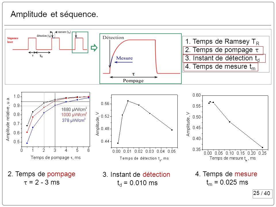 25 / 40 Amplitude et séquence. 2. Temps de pompage τ = 2 - 3 ms 3. Instant de détection t d = 0.010 ms 4. Temps de mesure t m = 0.025 ms 1. Temps de R