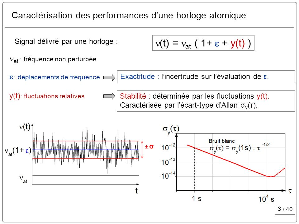 3 / 40 (t) = at ( 1+ + y(t) ) Signal délivré par une horloge : Caractérisation des performances dune horloge atomique at : fréquence non perturbée : d