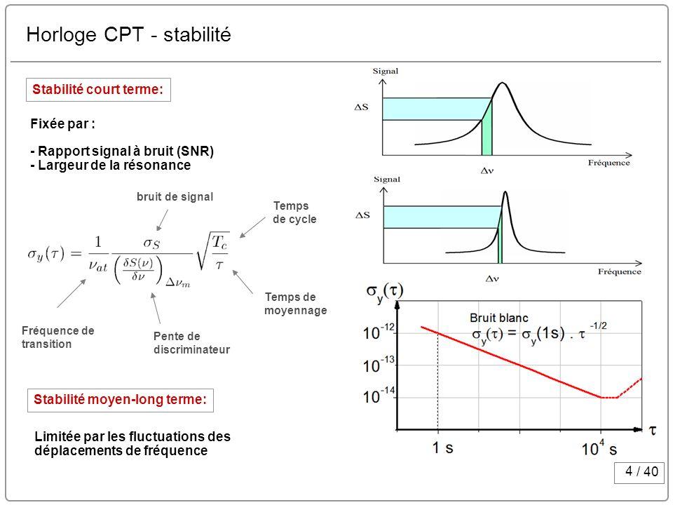4 / 40 Horloge CPT - stabilité Stabilité court terme: Stabilité moyen-long terme: Fixée par : - Rapport signal à bruit (SNR) - Largeur de la résonance