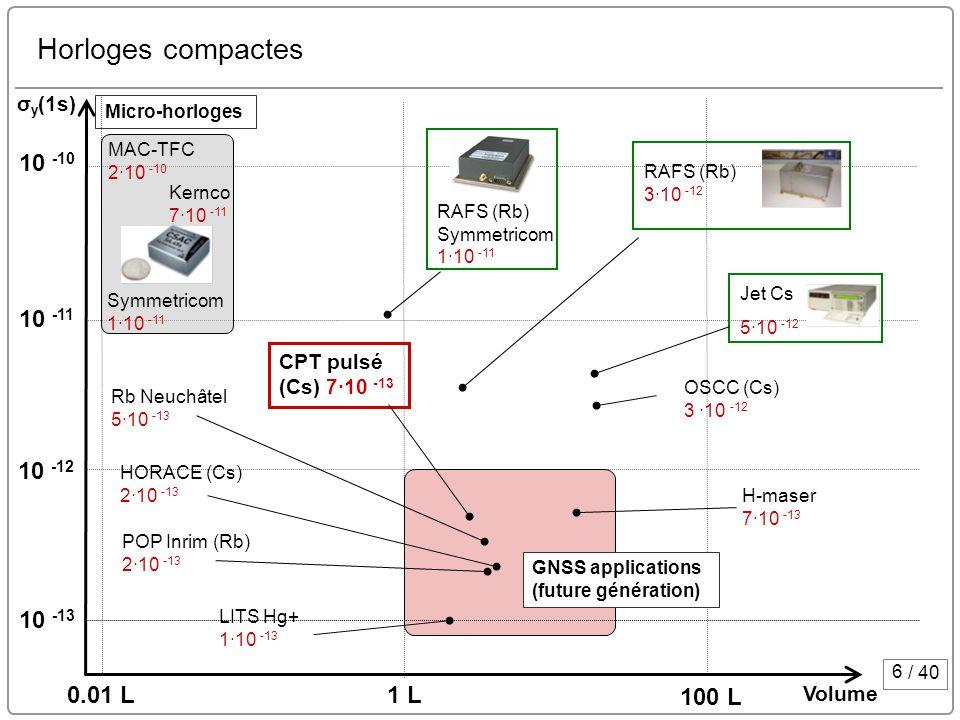 6 / 40 Horloges compactes σ y (1s) Volume 10 -11 10 -10 10 -13 10 -12 0.01 L 1 L 100 L Micro-horloges MAC-TFC 2·10 -10 Kernco 7·10 -11 Symmetricom 1·1