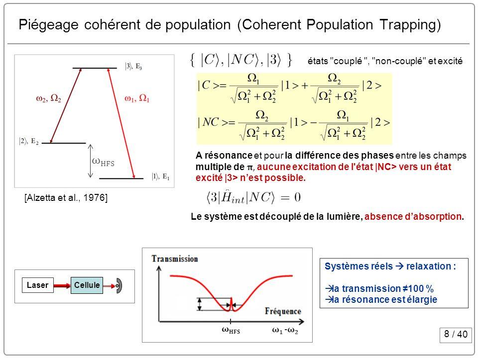 29 / 40 Stabilité de fréquence à moyen-long terme Stabilité moyen-long terme: - Déplacement collisionnel (Cs – gaz tampon) - Déplacement Zeeman de 2 ème ordre - Déplacement lumineux et effets de puissance laser Influencée par: Effet ou déplacement SensibilitéVariation de paramètre sur 10 4 s Fluctuation Δν / ν Collisionnel0.46 · 10 -4 Hz / mK < 3 mK (à 29 ˚ C) < 1.5 · 10 -14 Zeeman 2 ordre 427.45 Hz / G 2 < 1.7 · 10 -6 G (à 0.2 G)< 3 · 10 -14