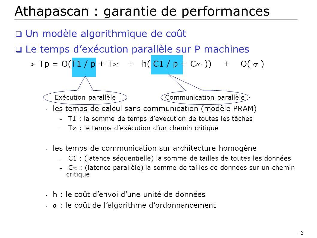 12 Un modèle algorithmique de coût Le temps dexécution parallèle sur P machines Tp = O(T1 / p + T + h( C1 / p + C )) + O( ) - les temps de calcul sans