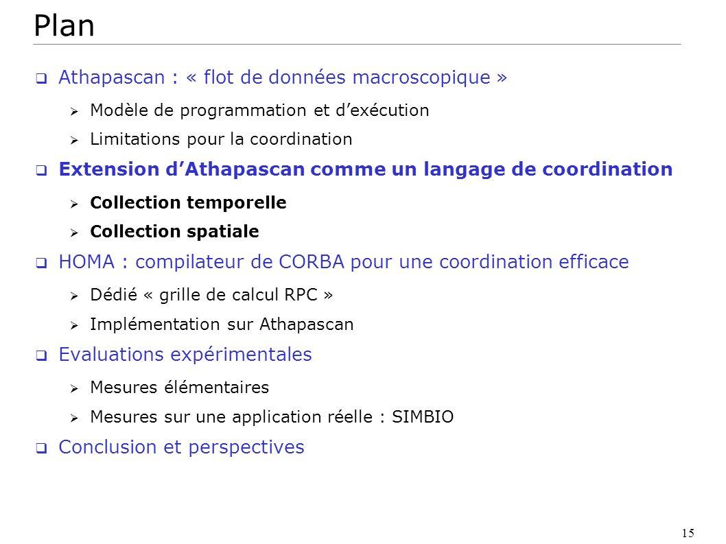 15 Plan Athapascan : « flot de données macroscopique » Modèle de programmation et dexécution Limitations pour la coordination Extension dAthapascan co