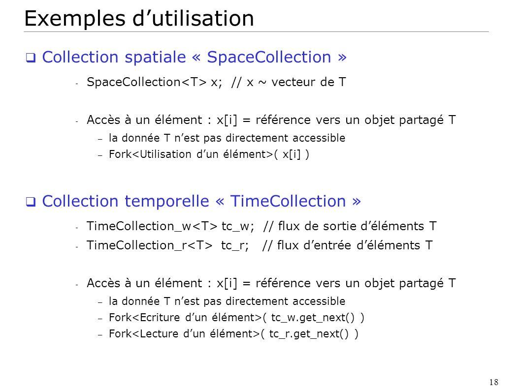18 Exemples dutilisation Collection spatiale « SpaceCollection » - SpaceCollection x; // x ~ vecteur de T - Accès à un élément : x[i] = référence vers