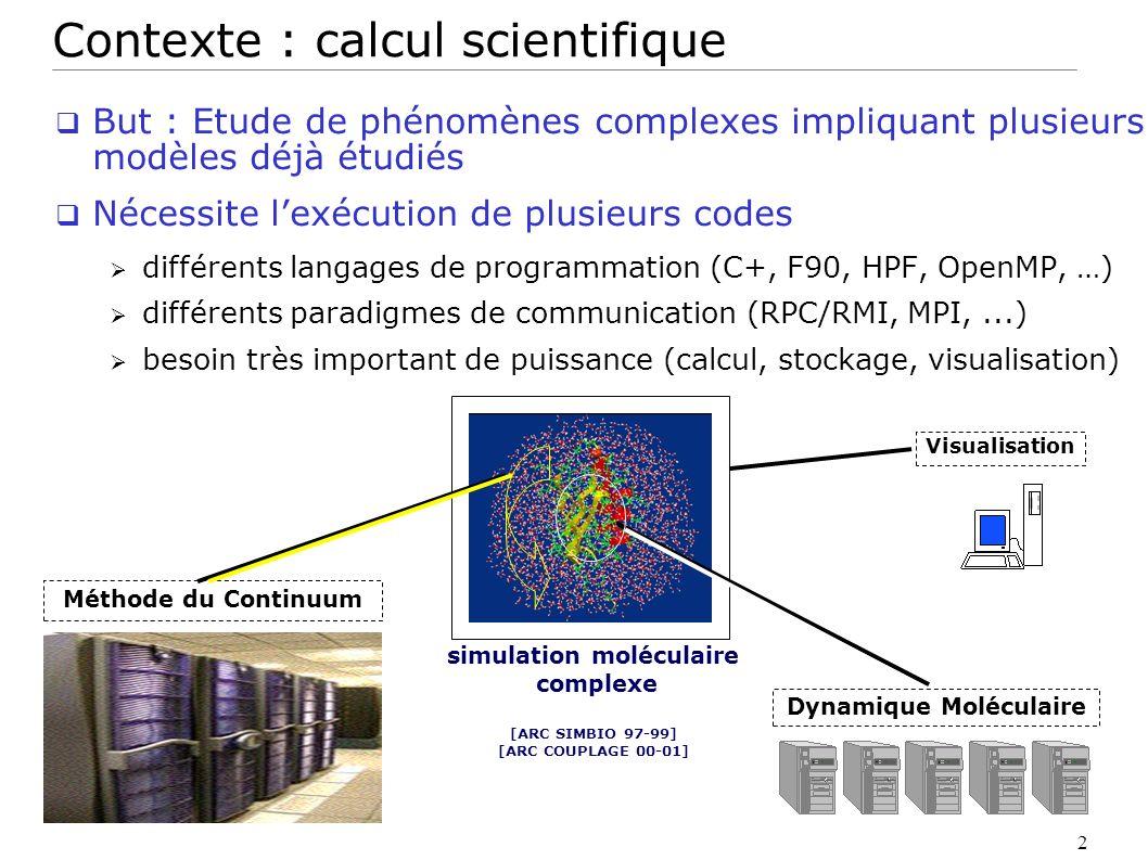 2 Contexte : calcul scientifique But : Etude de phénomènes complexes impliquant plusieurs modèles déjà étudiés Nécessite lexécution de plusieurs codes