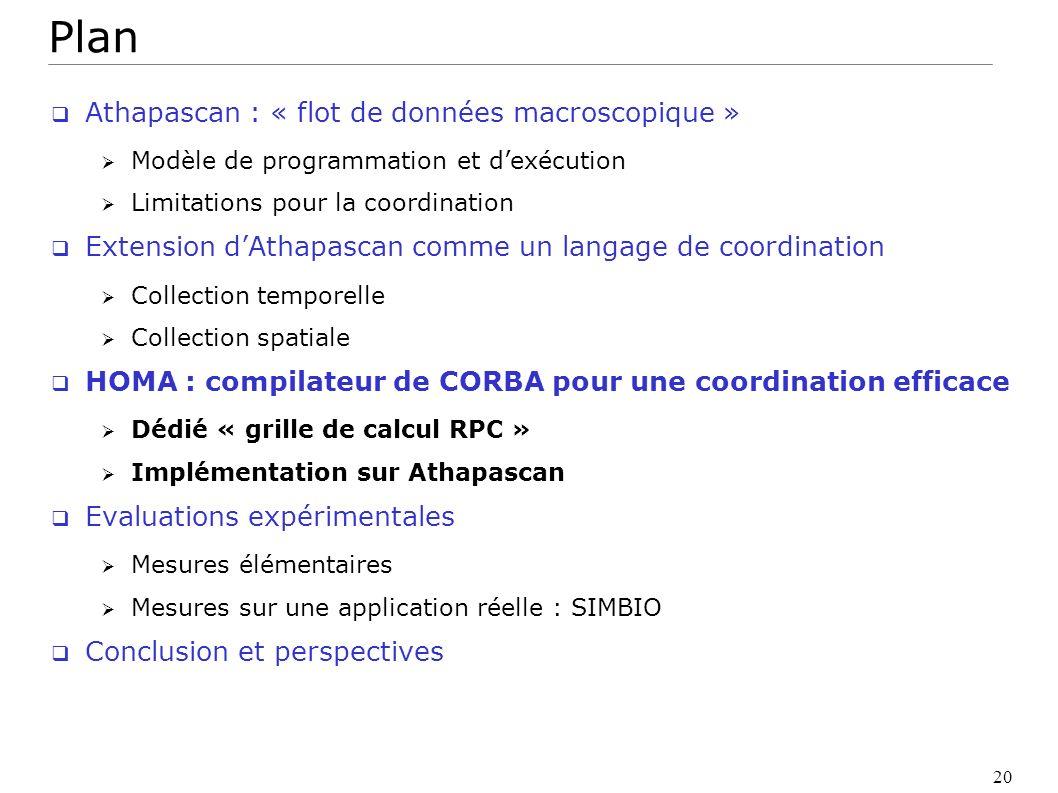 20 Plan Athapascan : « flot de données macroscopique » Modèle de programmation et dexécution Limitations pour la coordination Extension dAthapascan co