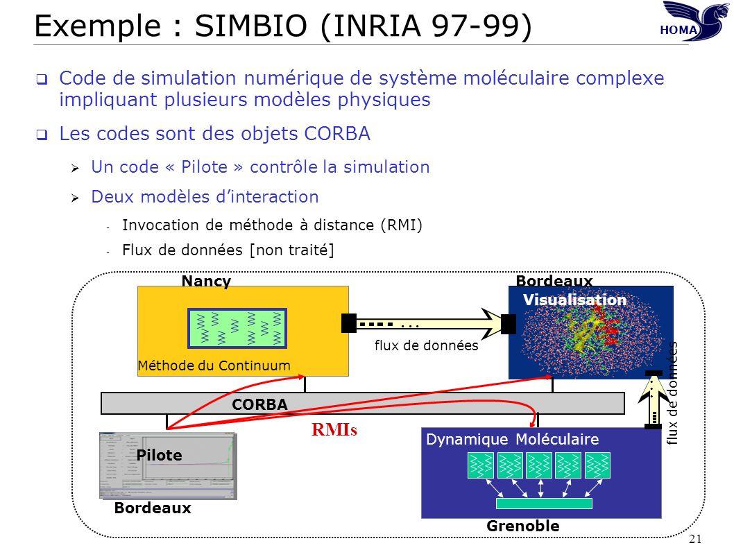 21 HOMA Exemple : SIMBIO (INRIA 97-99) Code de simulation numérique de système moléculaire complexe impliquant plusieurs modèles physiques Les codes s